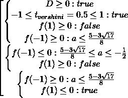 \[\begin{bmatrix} {\begin{Bmatrix}{D \ge 0: true} \\{ -1 \le t_{vershini}=0.5 \le 1 : true} \\{f(1) \ge 0 : false} \\{f(-1)\ge 0: a \le \frac{5-3\sqrt{17}}{8} } \end{matrix} } \\ {\begin{Bmatrix} {f(-1) \le 0: \frac{5-3\sqrt{17}}{8} \le a \le -\frac12} \\{f(1) \ge 0 : false } \end{matrix} } \\ {\begin{Bmatrix}{f(-1) \ge 0: a \le \frac{5-3\sqrt{17}}{8} } \\{f(1) \le 0 : true } \end{matrix} } \end{matrix}\]